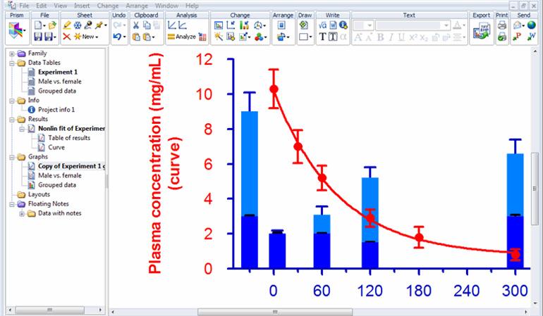 GraphPad Prism 8.0 screenshot
